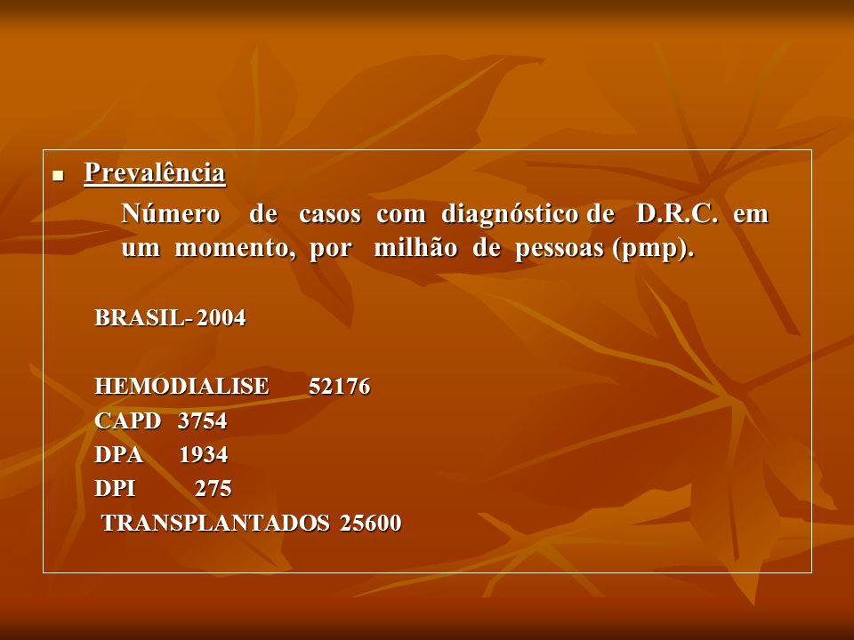 Prevalência Número de casos com diagnóstico de D.R.C. em um momento, por milhão de pessoas (pmp).