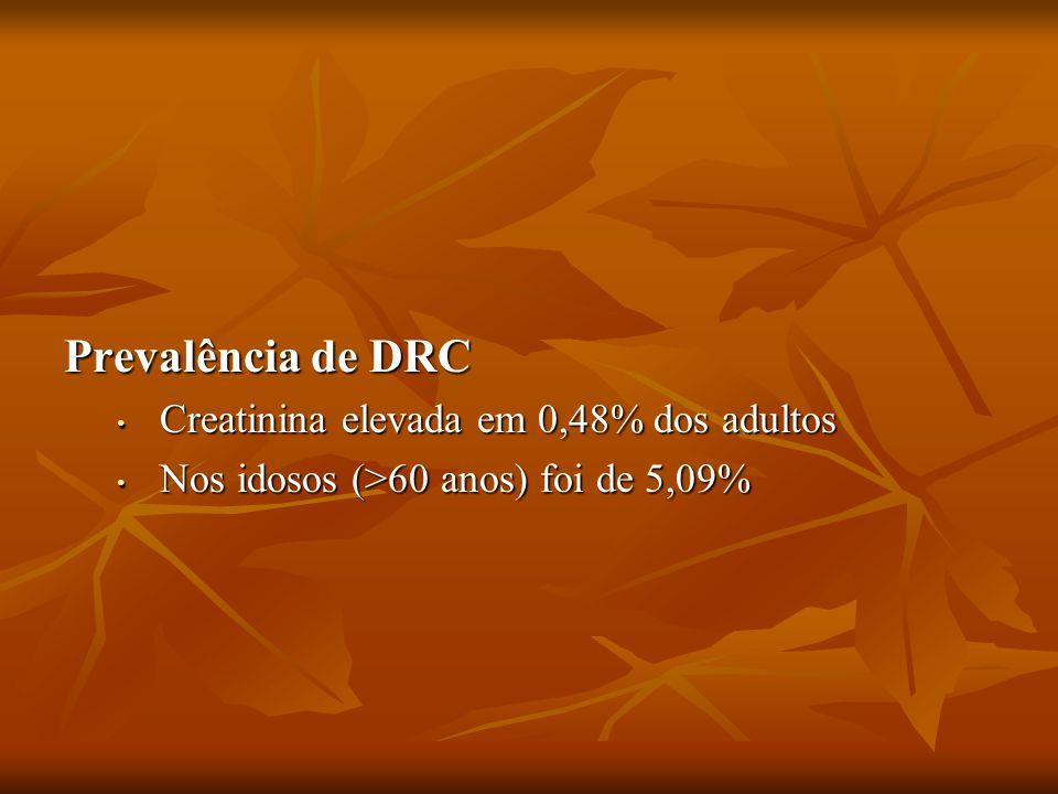 Prevalência de DRC Creatinina elevada em 0,48% dos adultos
