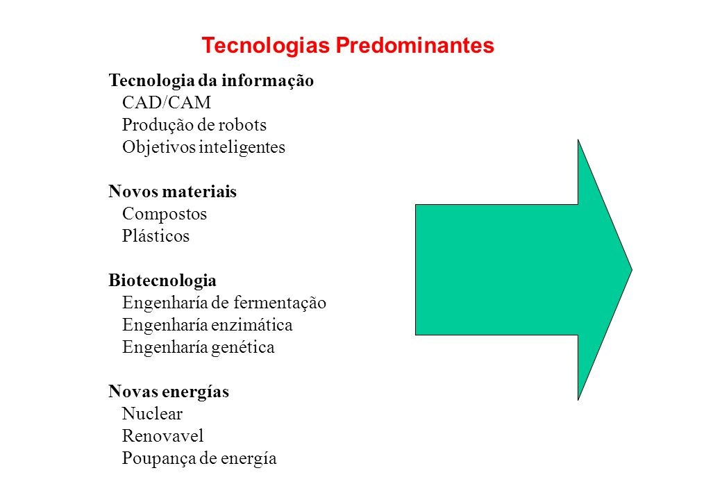 Tecnologias Predominantes