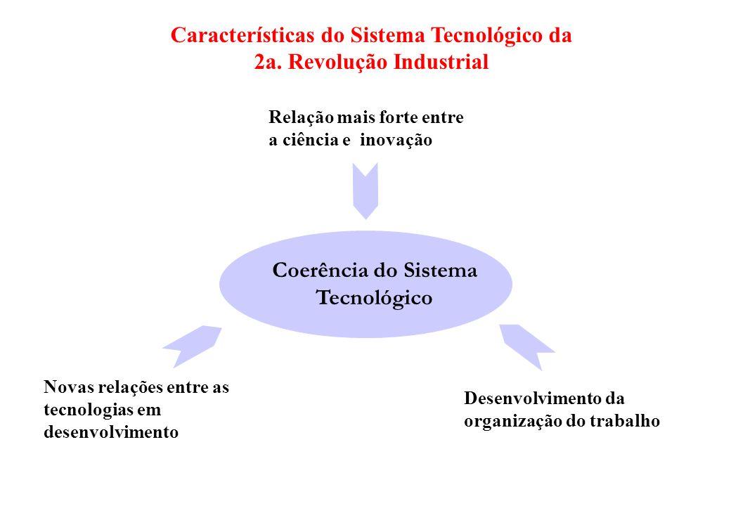 Características do Sistema Tecnológico da 2a. Revolução Industrial