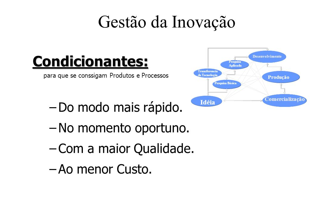Gestão da Inovação Condicionantes: para que se conssigam Produtos e Processos. Do modo mais rápido.