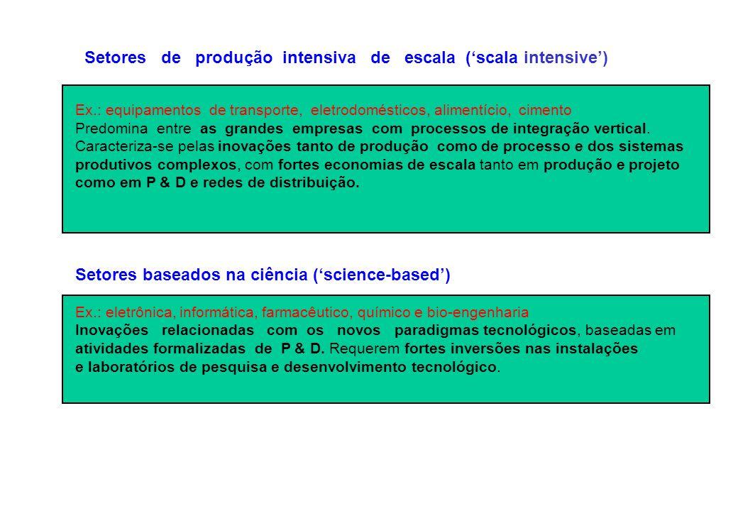 Setores de produção intensiva de escala ('scala intensive')