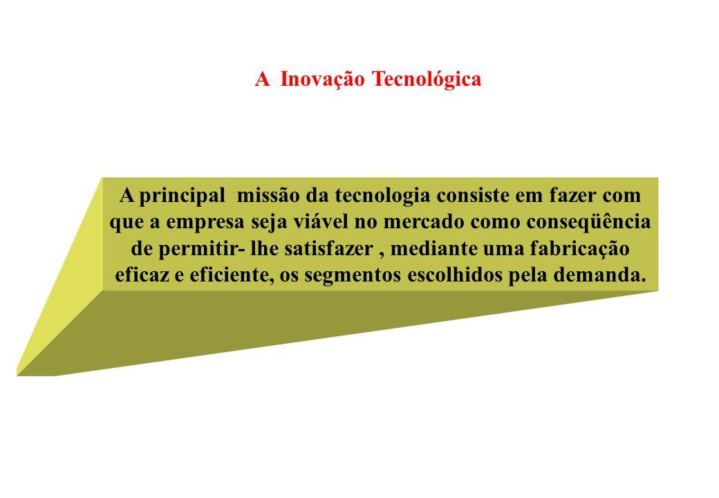 A Inovação Tecnológica