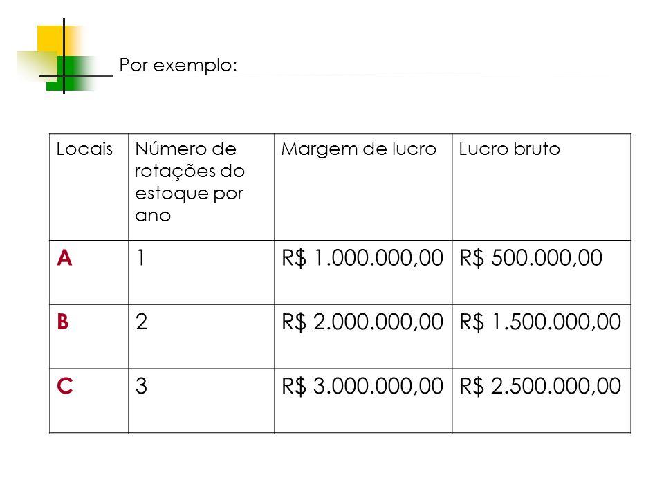 Por exemplo:Locais. Número de rotações do estoque por ano. Margem de lucro. Lucro bruto. A. 1. R$ 1.000.000,00.