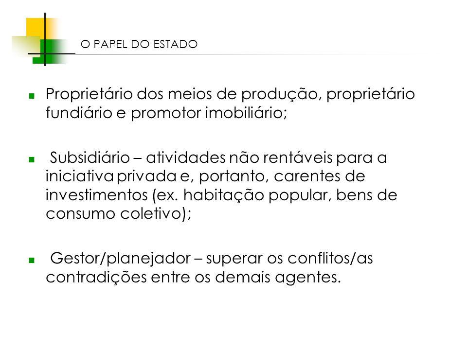 O PAPEL DO ESTADOProprietário dos meios de produção, proprietário fundiário e promotor imobiliário;