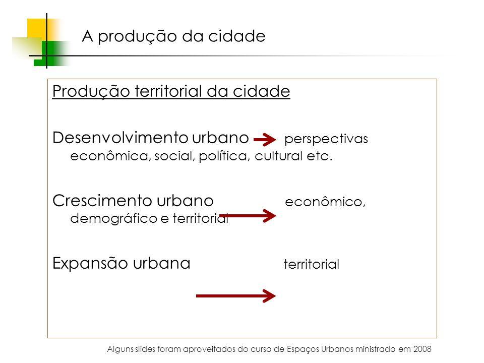 A produção da cidade