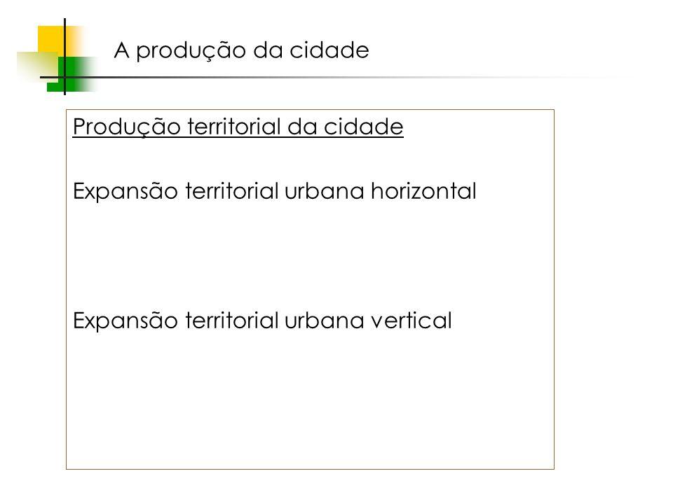 A produção da cidade Produção territorial da cidade Expansão territorial urbana horizontal Expansão territorial urbana vertical