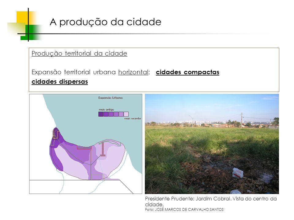 A produção da cidade Produção territorial da cidade Expansão territorial urbana horizontal: cidades compactas cidades dispersas