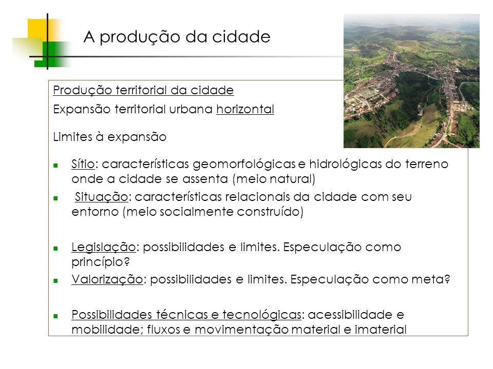 A produção da cidade Produção territorial da cidade