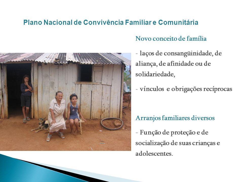 Plano Nacional de Convivência Familiar e Comunitária