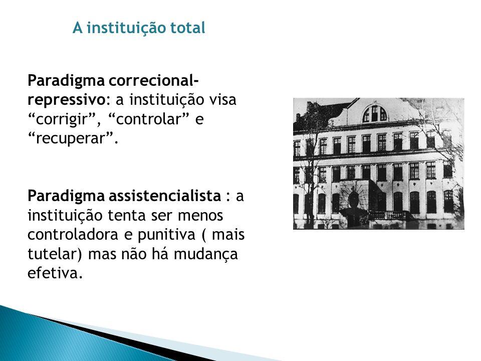 A instituição total Paradigma correcional-repressivo: a instituição visa corrigir , controlar e recuperar .
