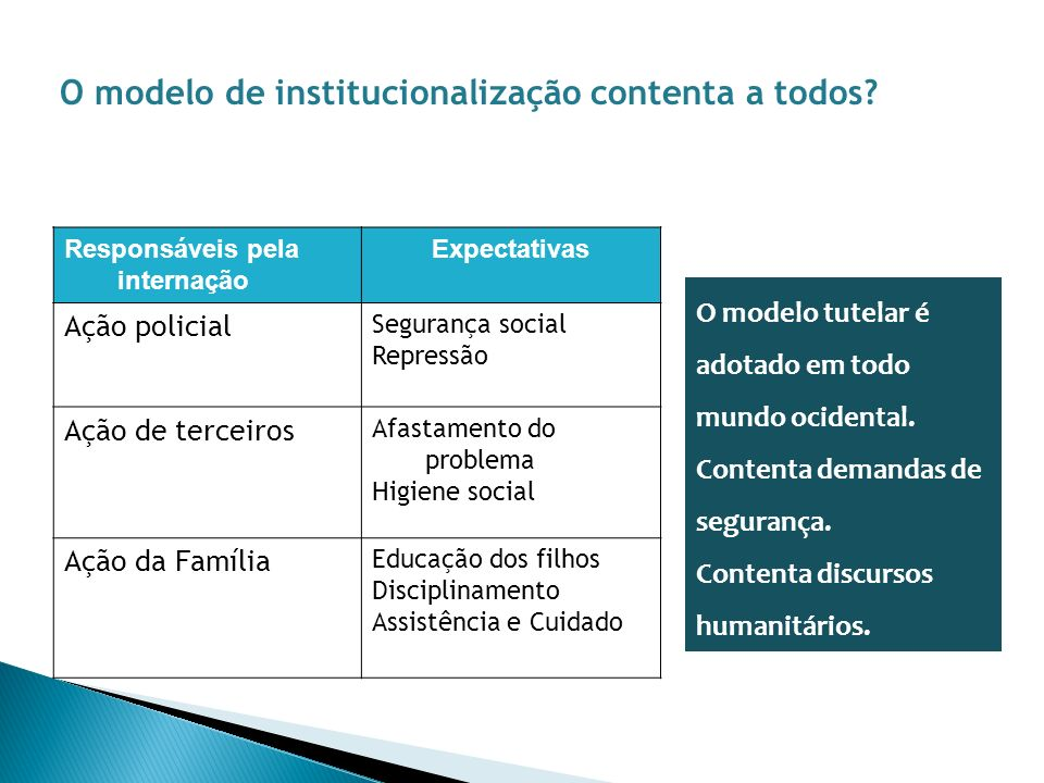 O modelo de institucionalização contenta a todos