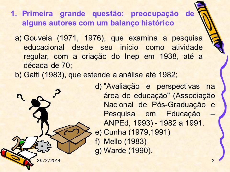 Gatti (1983), que estende a análise até 1982;