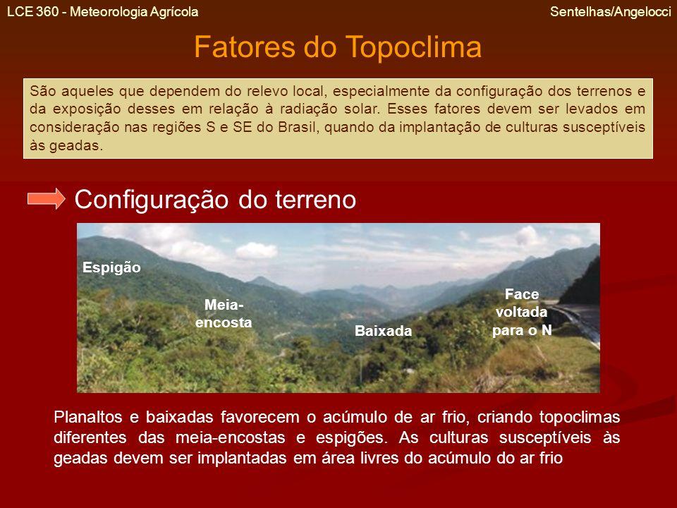 Fatores do Topoclima Configuração do terreno