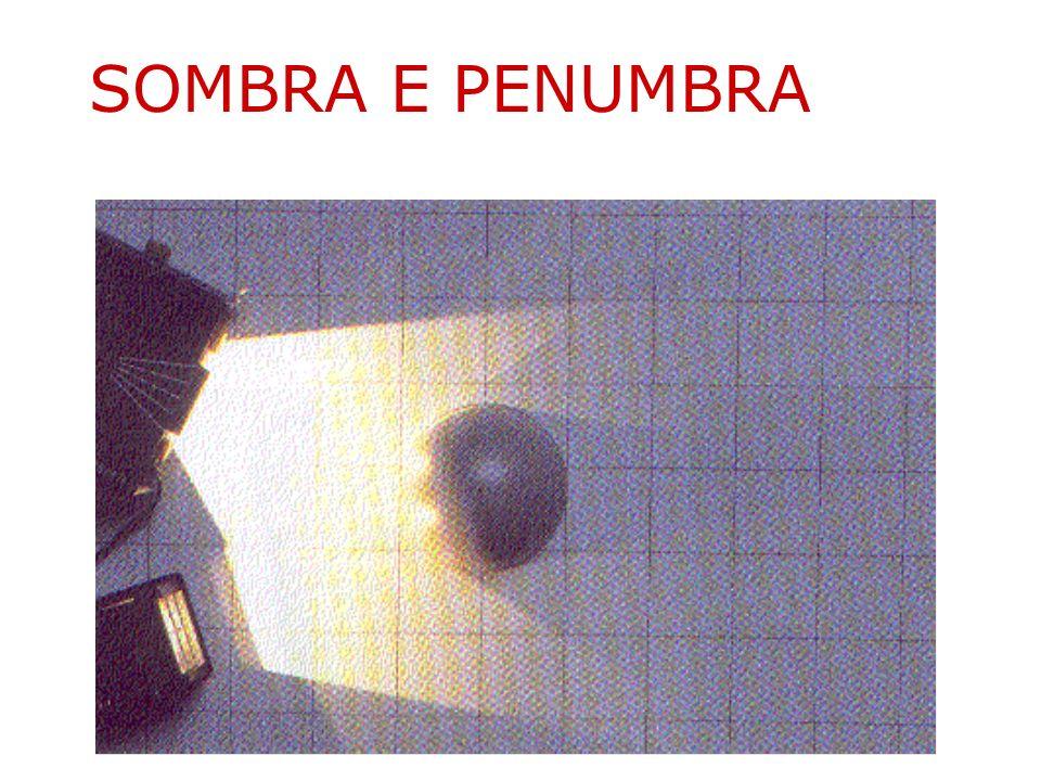 SOMBRA E PENUMBRA