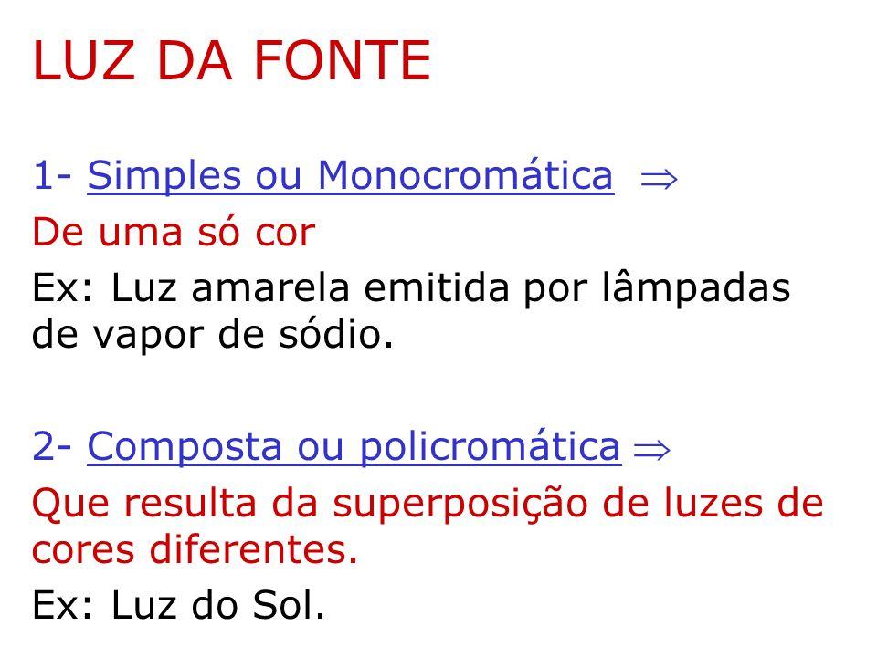 LUZ DA FONTE 1- Simples ou Monocromática  De uma só cor