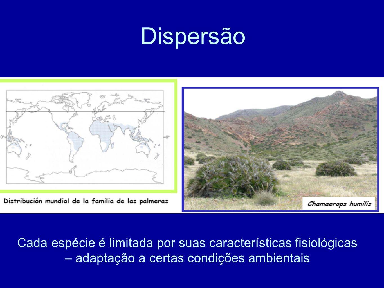 Dispersão Cada espécie é limitada por suas características fisiológicas – adaptação a certas condições ambientais.