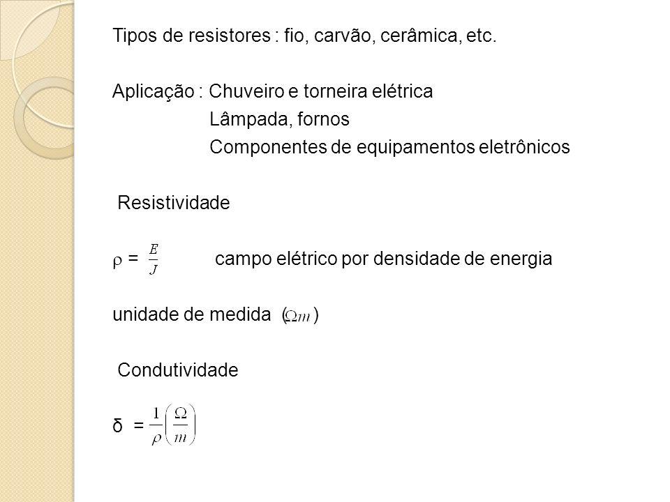 Tipos de resistores : fio, carvão, cerâmica, etc.