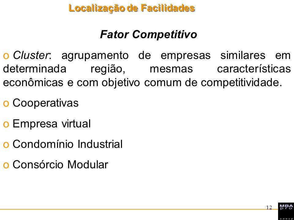 Fator Competitivo