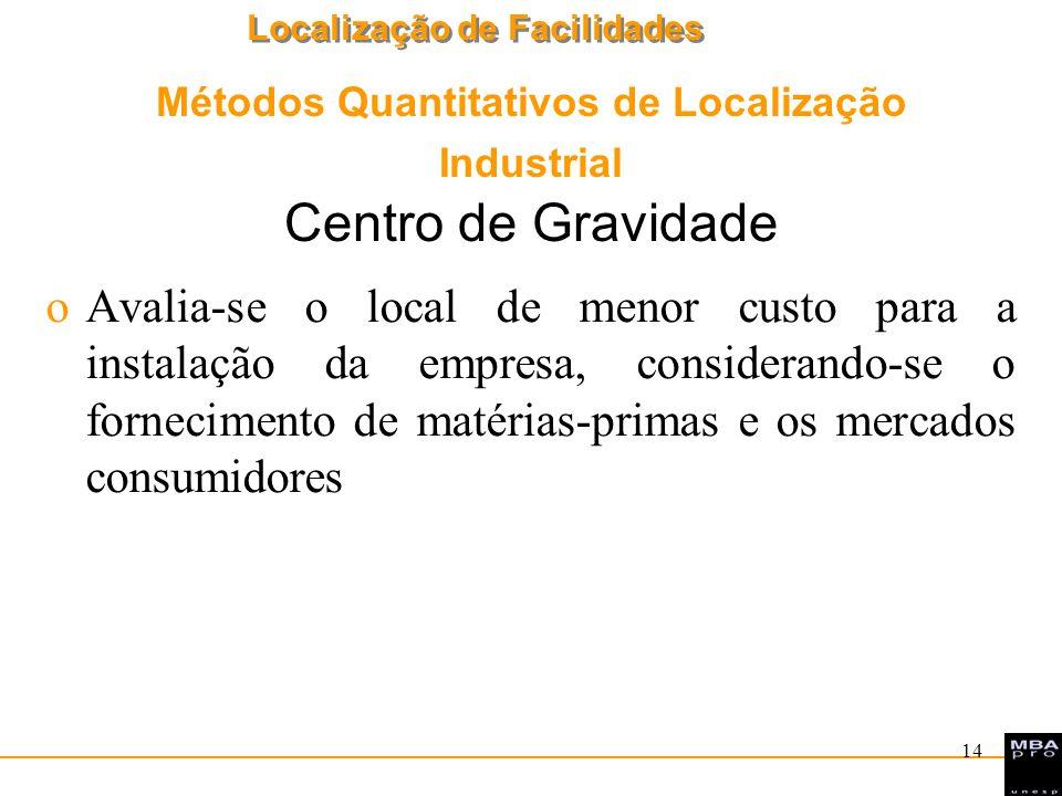 Métodos Quantitativos de Localização Industrial Centro de Gravidade