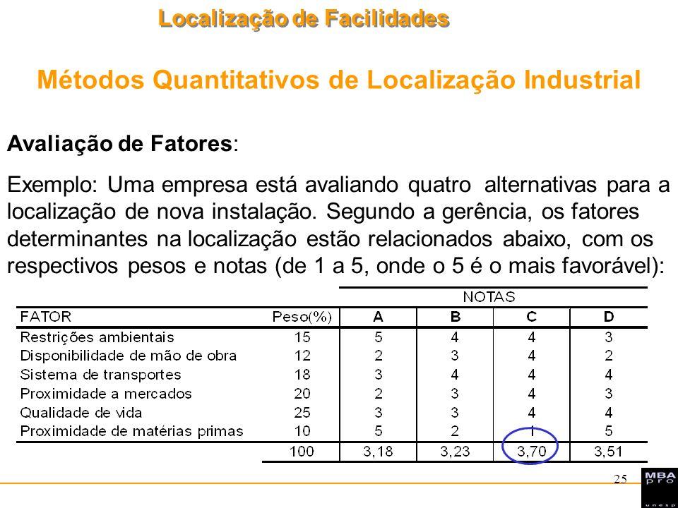 Métodos Quantitativos de Localização Industrial
