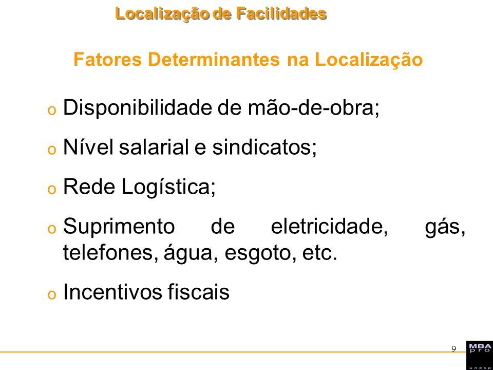 Fatores Determinantes na Localização