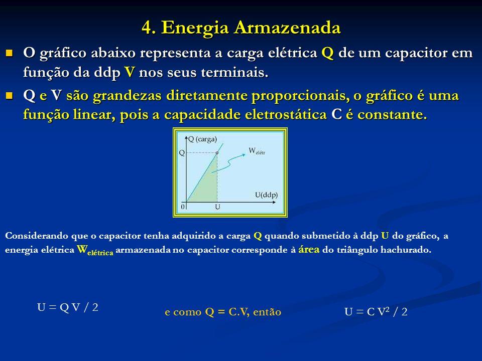 4. Energia Armazenada O gráfico abaixo representa a carga elétrica Q de um capacitor em função da ddp V nos seus terminais.