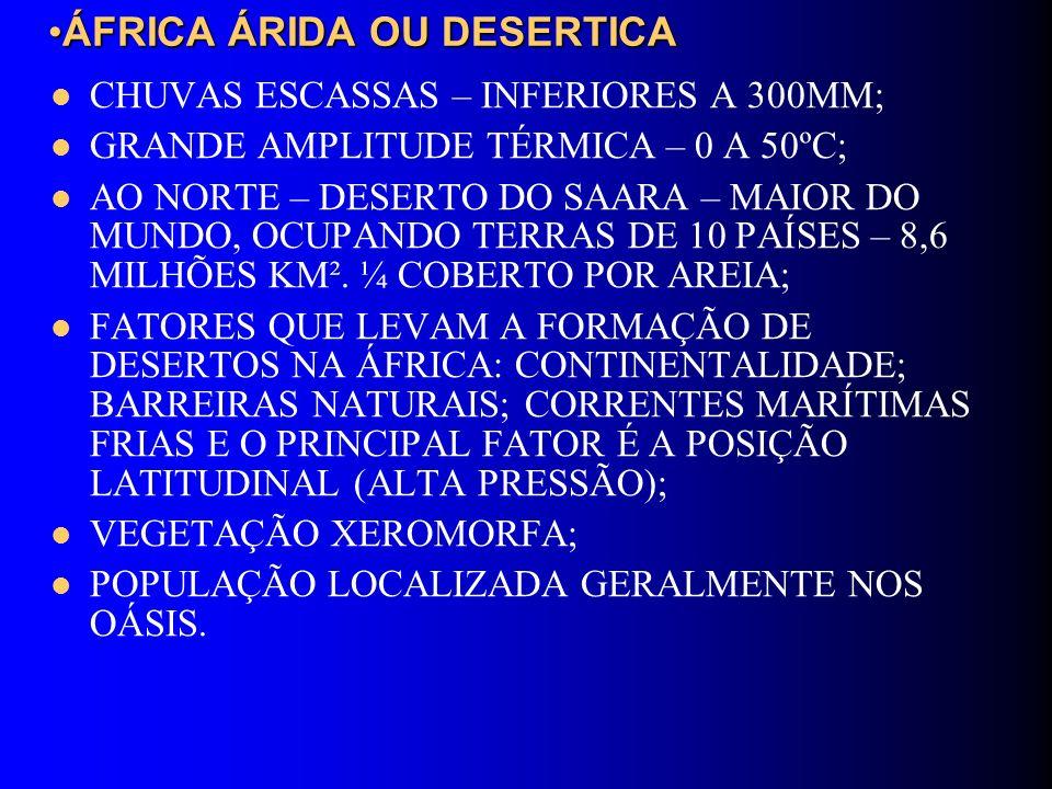 ÁFRICA ÁRIDA OU DESERTICA