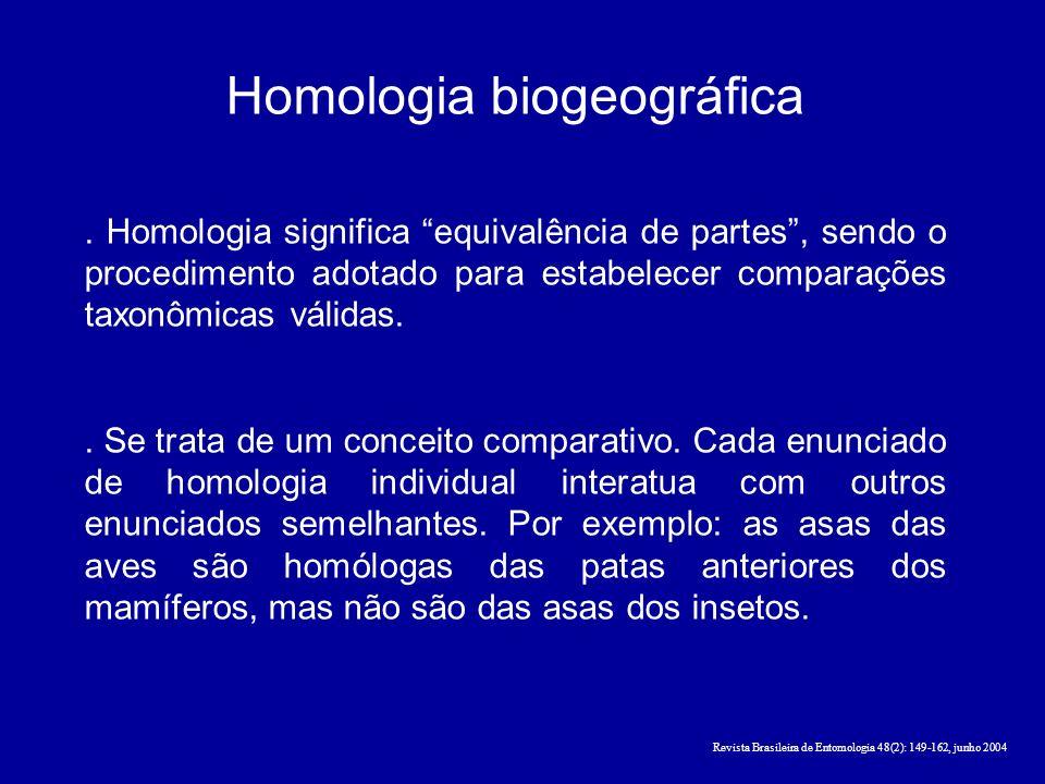 Homologia biogeográfica