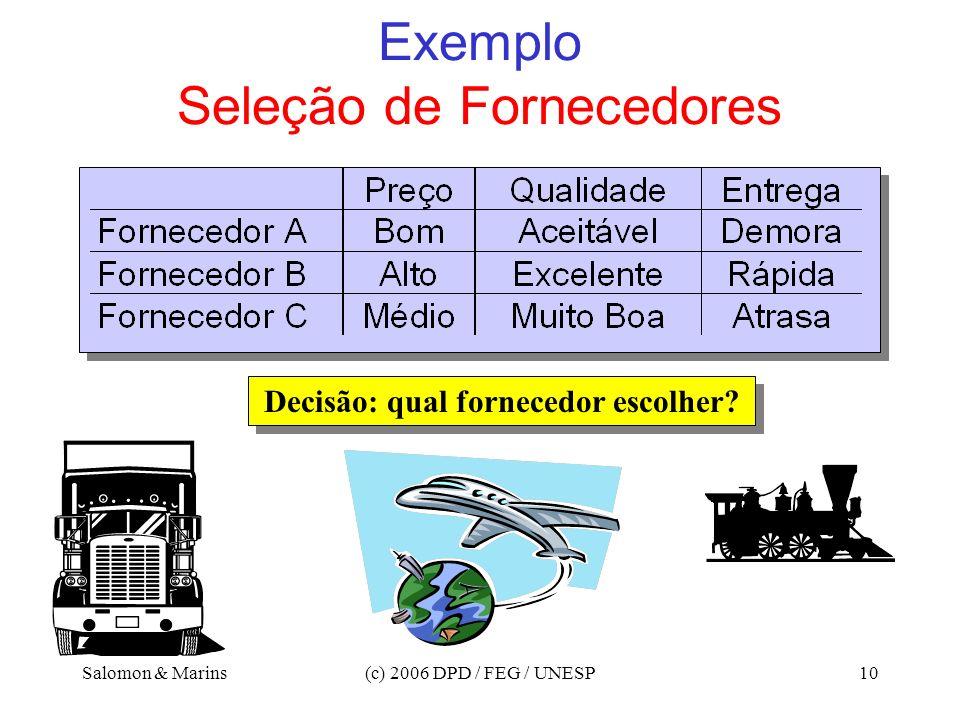 Exemplo Seleção de Fornecedores