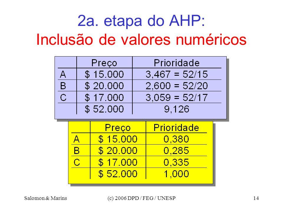 2a. etapa do AHP: Inclusão de valores numéricos