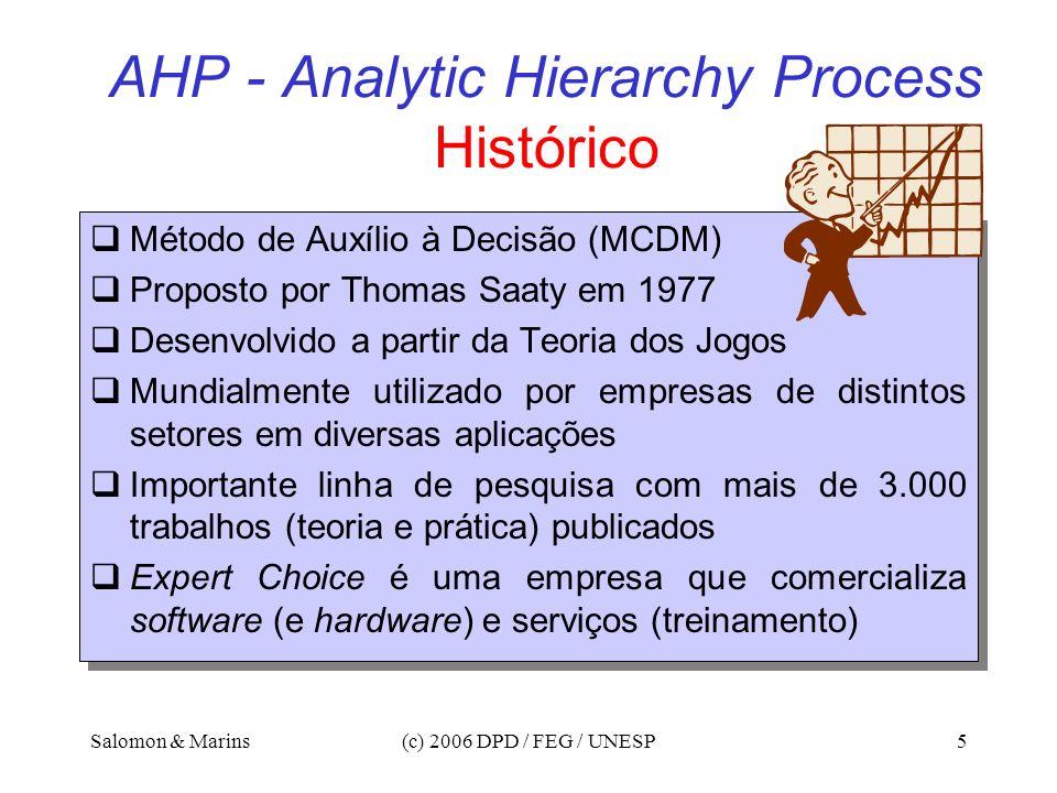 AHP - Analytic Hierarchy Process Histórico