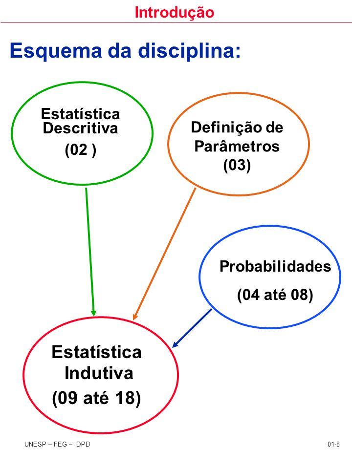 Definição de Parâmetros (03)