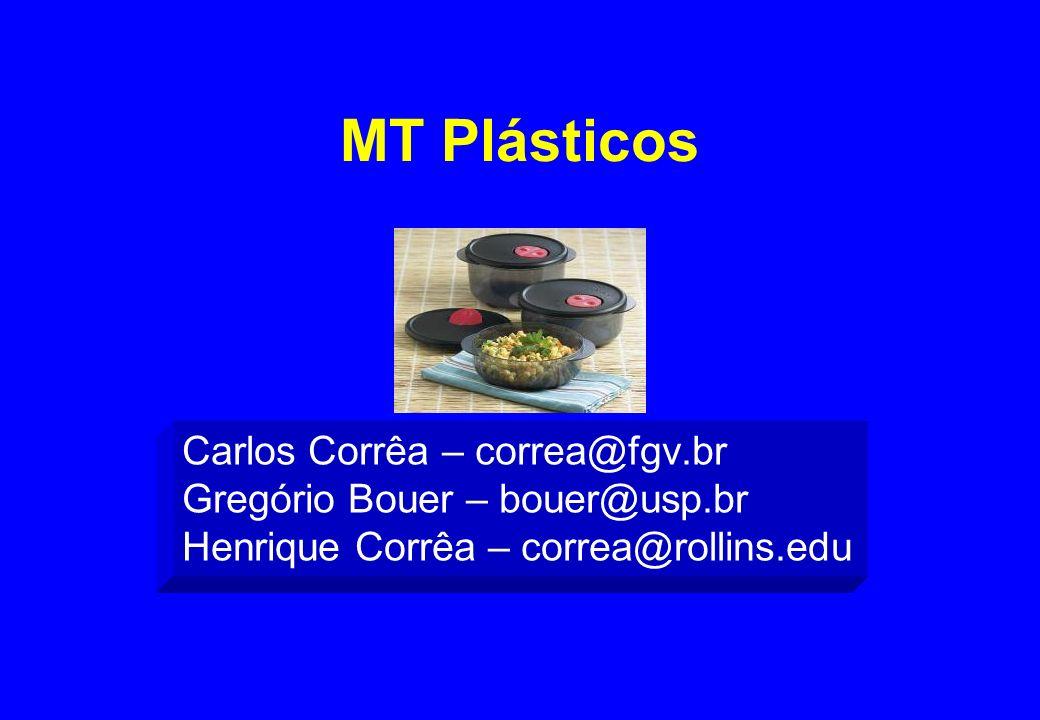 MT Plásticos Carlos Corrêa – correa@fgv.br