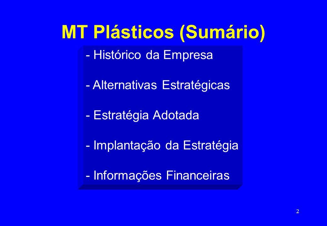 MT Plásticos (Sumário)