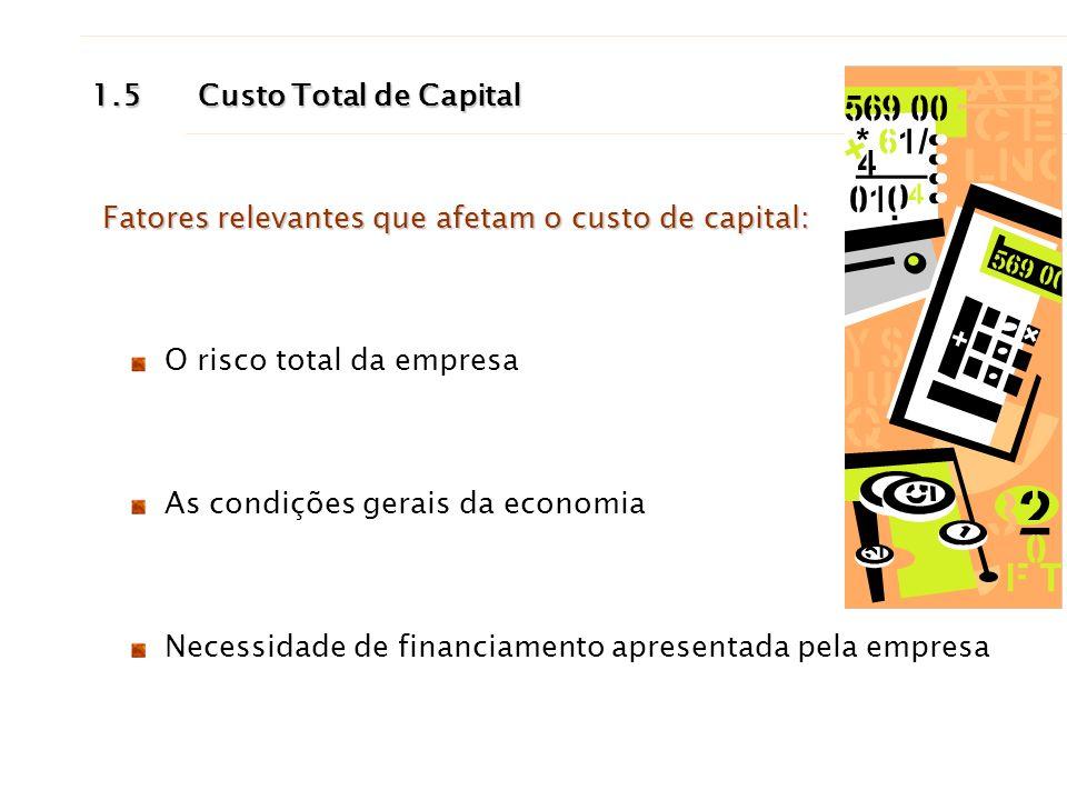 Fatores relevantes que afetam o custo de capital: