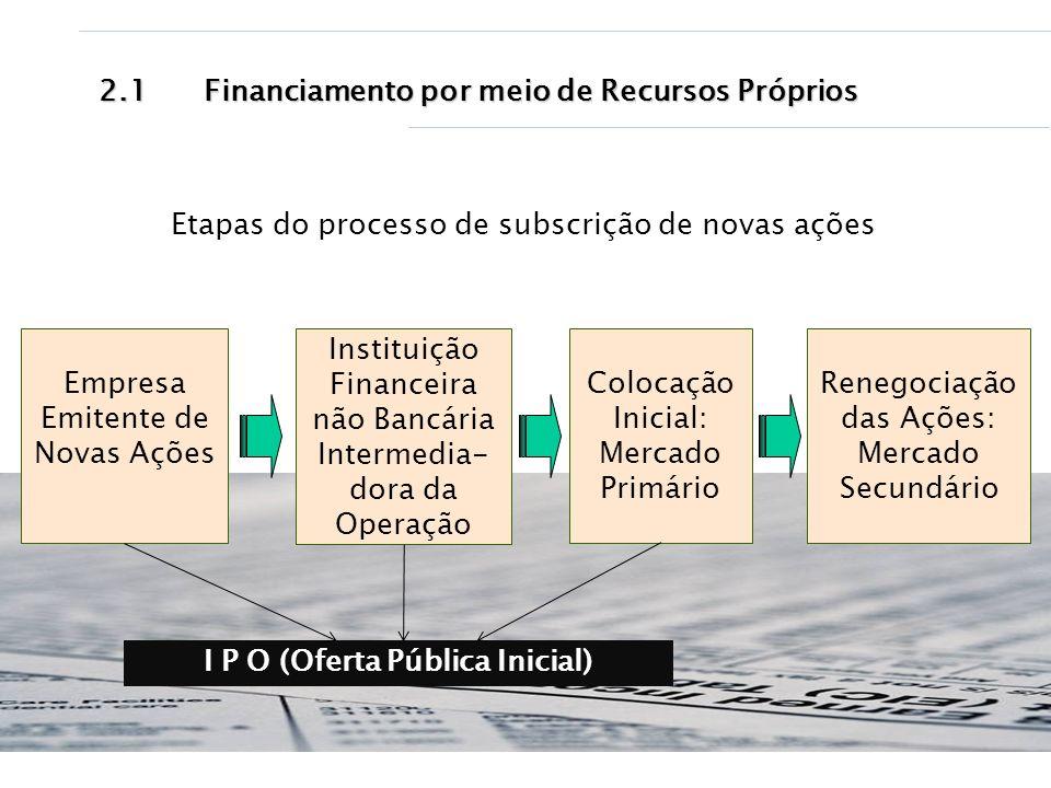 I P O (Oferta Pública Inicial)