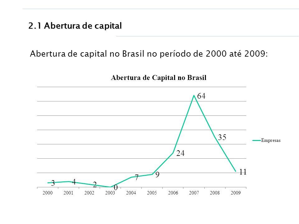 Abertura de capital no Brasil no período de 2000 até 2009: