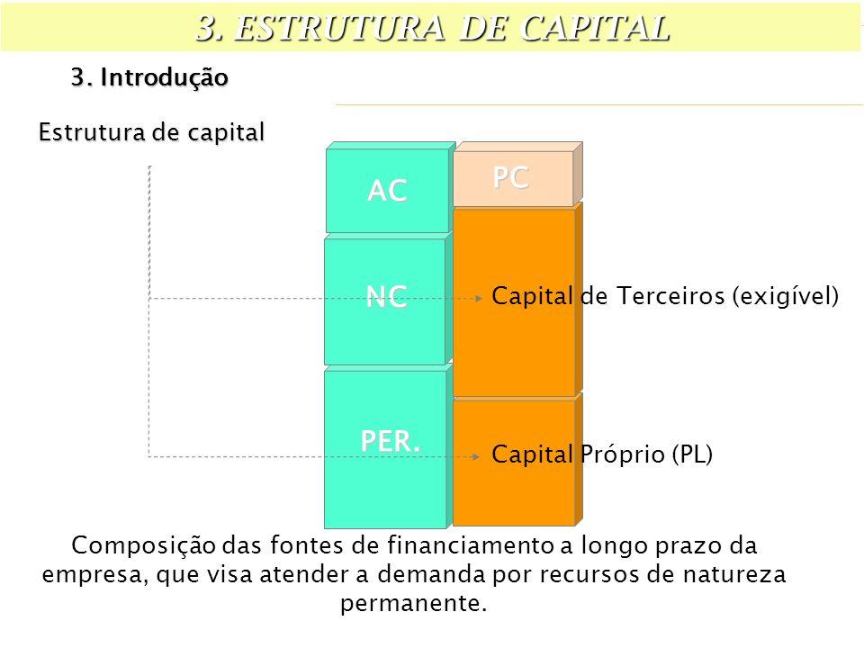 3. ESTRUTURA DE CAPITAL PC AC NC PER. 3. Introdução