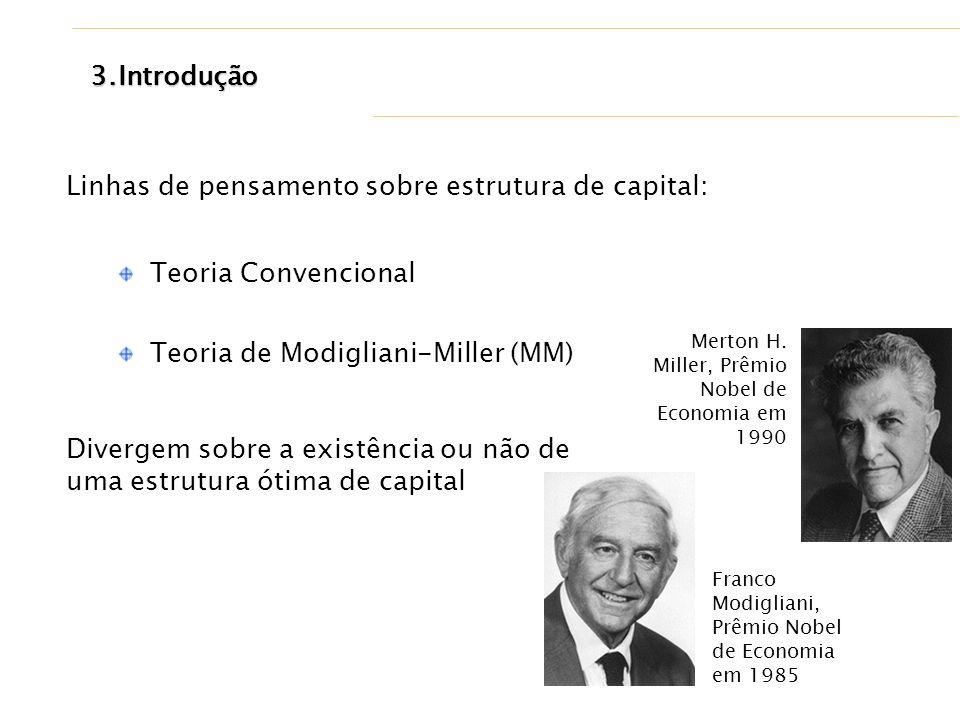 Linhas de pensamento sobre estrutura de capital: