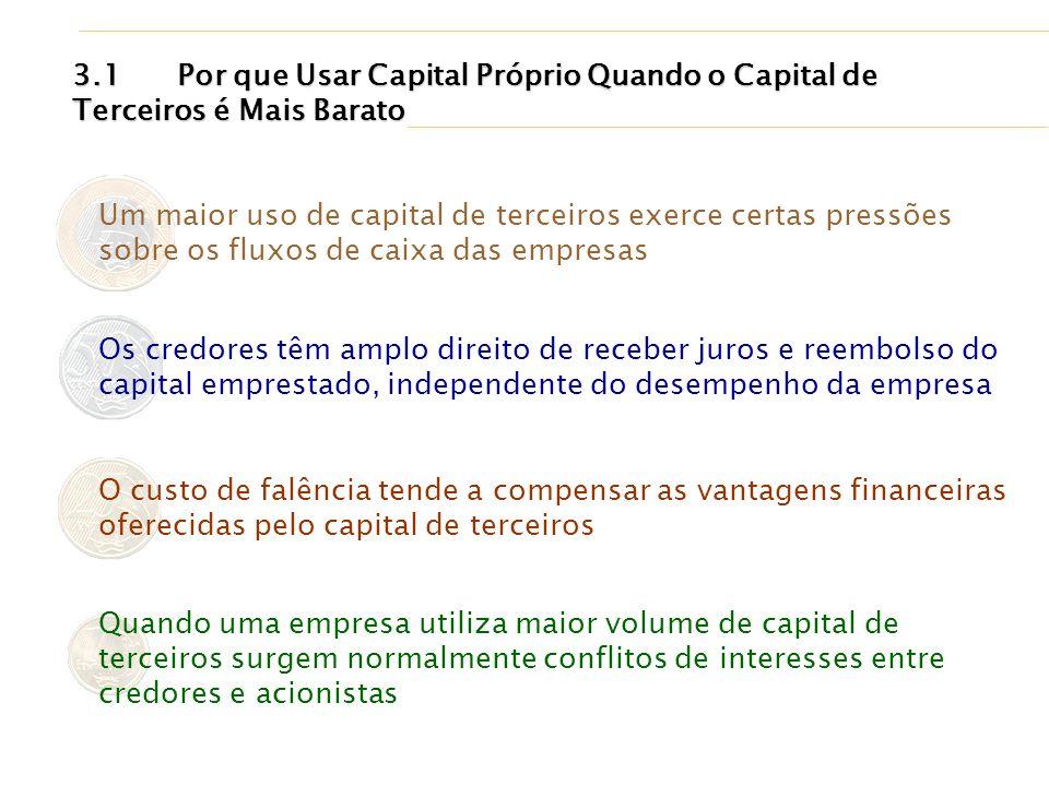 CUSTO DE CAPITAL 3.1 Por que Usar Capital Próprio Quando o Capital de Terceiros é Mais Barato.