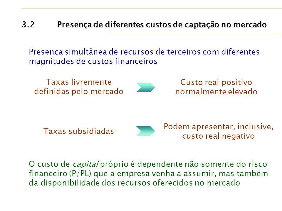 3.2 Presença de diferentes custos de captação no mercado