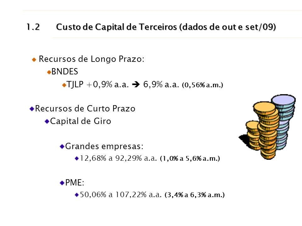 1.2 Custo de Capital de Terceiros (dados de out e set/09)