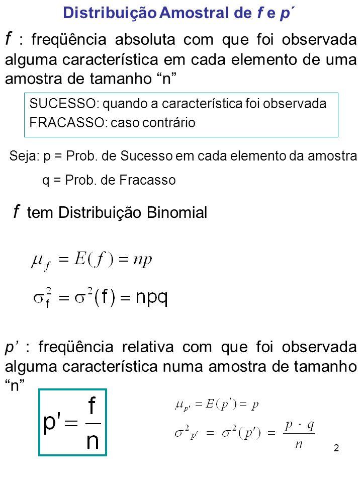 Distribuição Amostral de f e p´