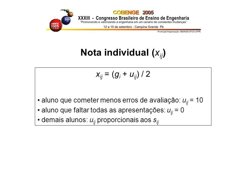 Nota individual (xij) xij = (gi + uij) / 2