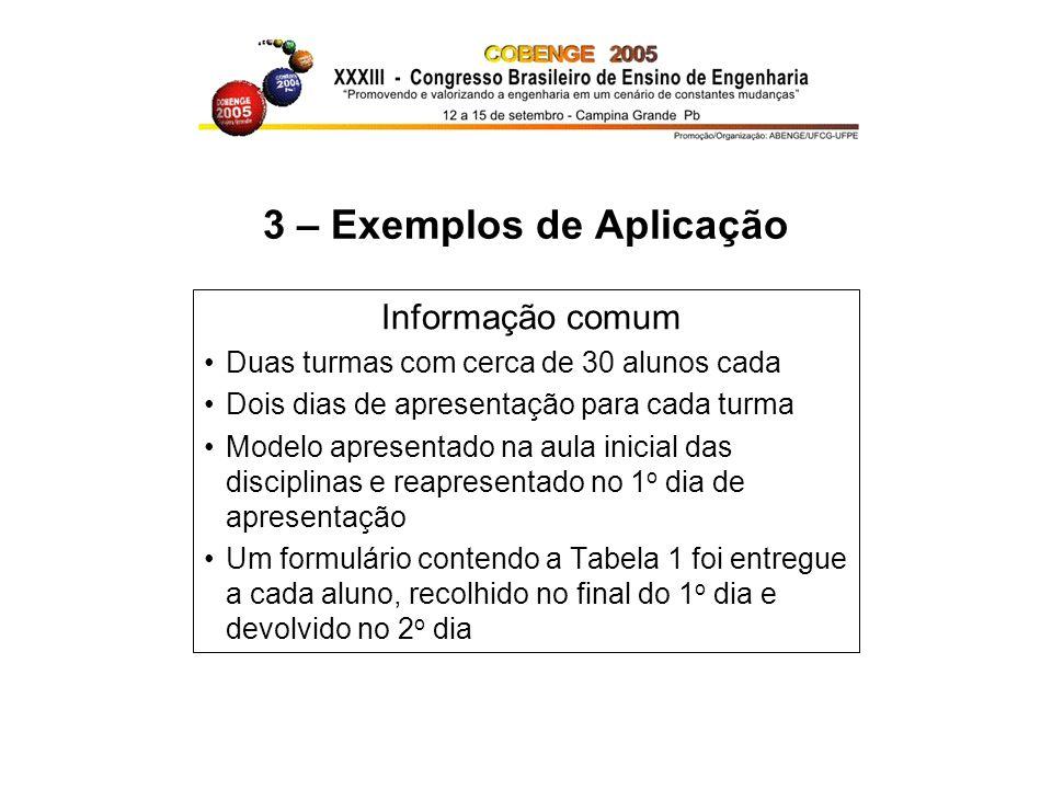 3 – Exemplos de Aplicação