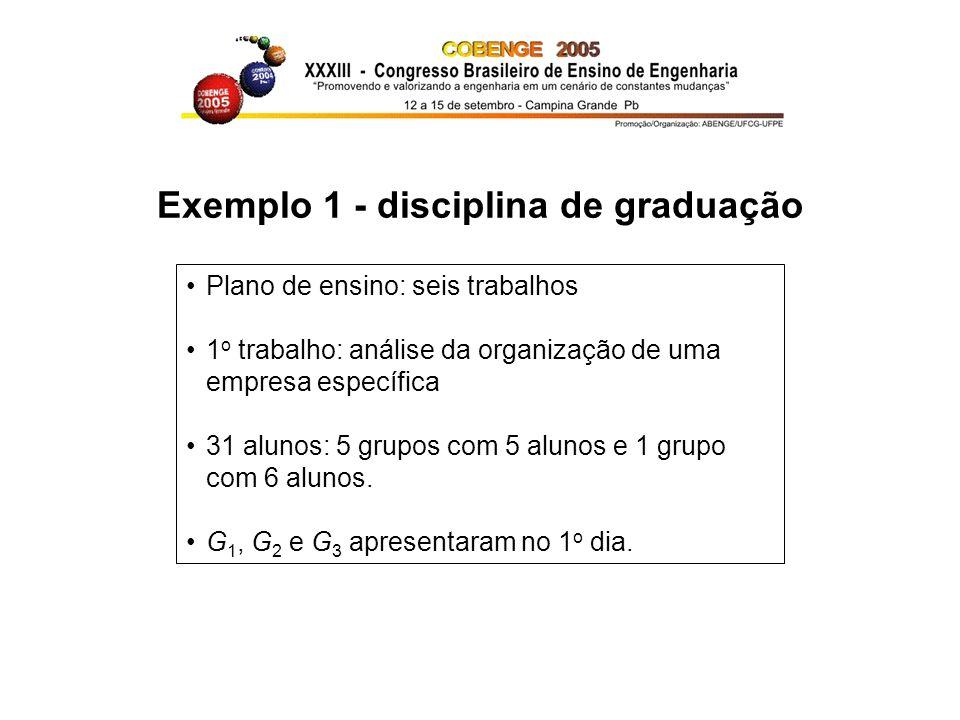 Exemplo 1 - disciplina de graduação