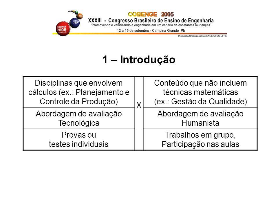 1 – Introdução Disciplinas que envolvem cálculos (ex.: Planejamento e Controle da Produção) X.