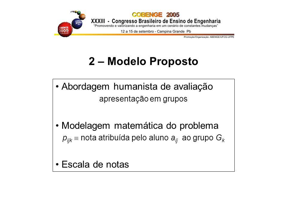 2 – Modelo Proposto Abordagem humanista de avaliação