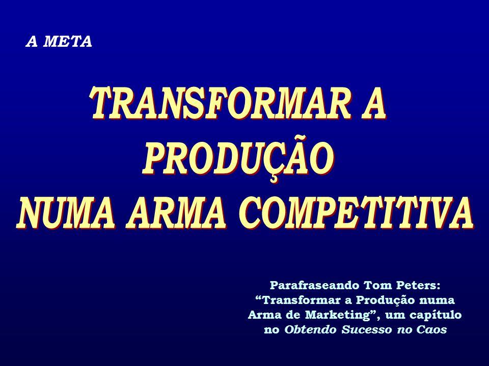 TRANSFORMAR A PRODUÇÃO NUMA ARMA COMPETITIVA